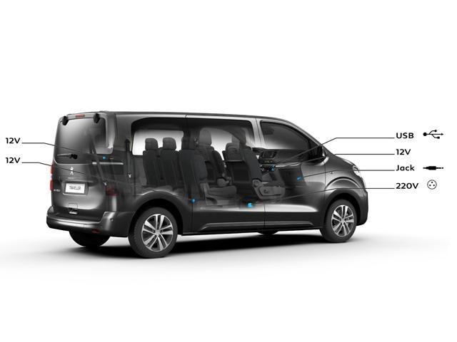 Peugeot Traveller Business - 12V 220V USB aansluiting