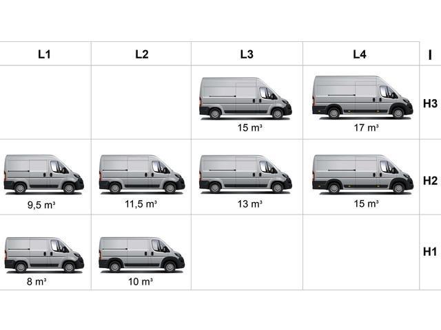 Peugeot Boxer -  technische gegevens laadvermogen