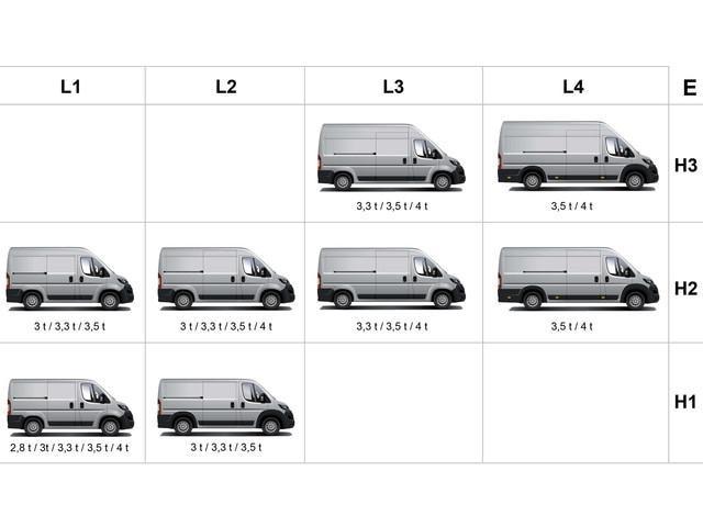 Peugeot Boxer -  technische gegevens laadvolume