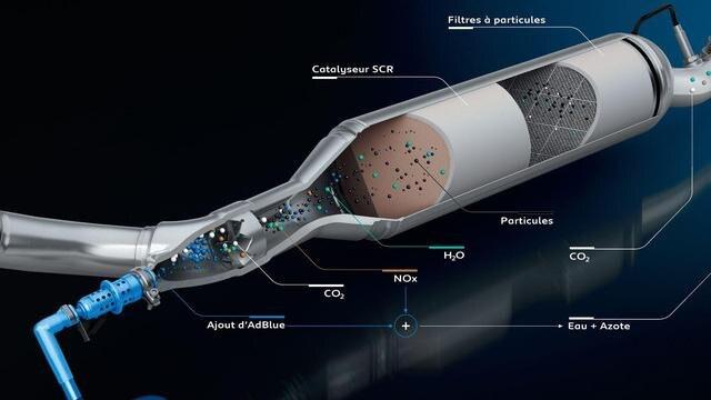 Peugeot Boxer -  BlueHDi-technologie